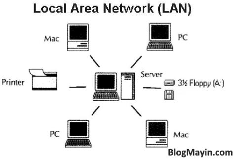 Cách kết nối máy tính với máy Photocopy + Hình 3