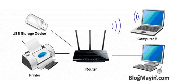 Cách cài đặt máy in và chia sẻ chúng qua mạng internet + Hình 3