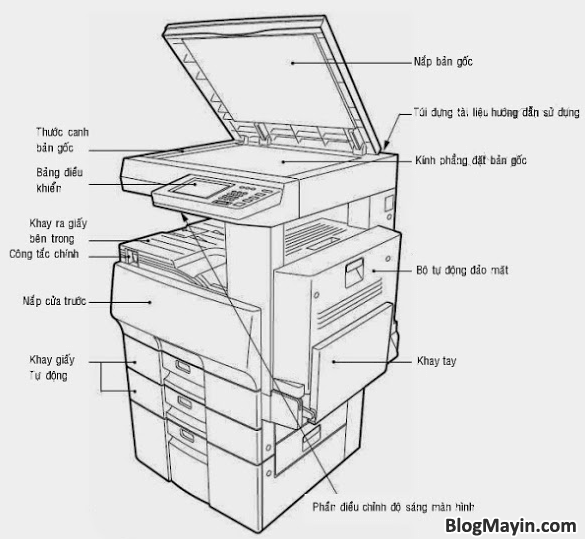 Hướng dẫn sử dụng máy photocopy hiệu quả nhất + Hình 2