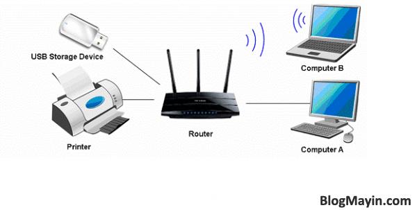 Hướng dẫn cài đặt máy in qua mạng Wi-fi + Hình 2
