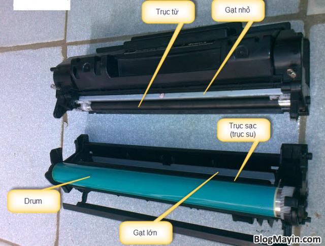 Sửa lỗi máy in cho ra bản in có các vị trí không đều, tạo khoảng trống + Hình 2