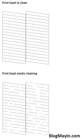 check printed pattern